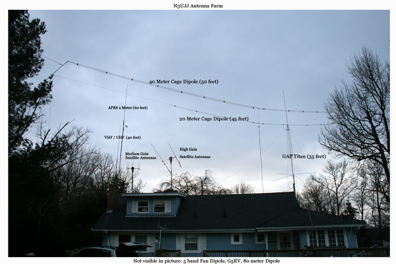 Picture of my house, showing my antenna farm (12 antennas)